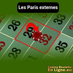 5 Paris externes
